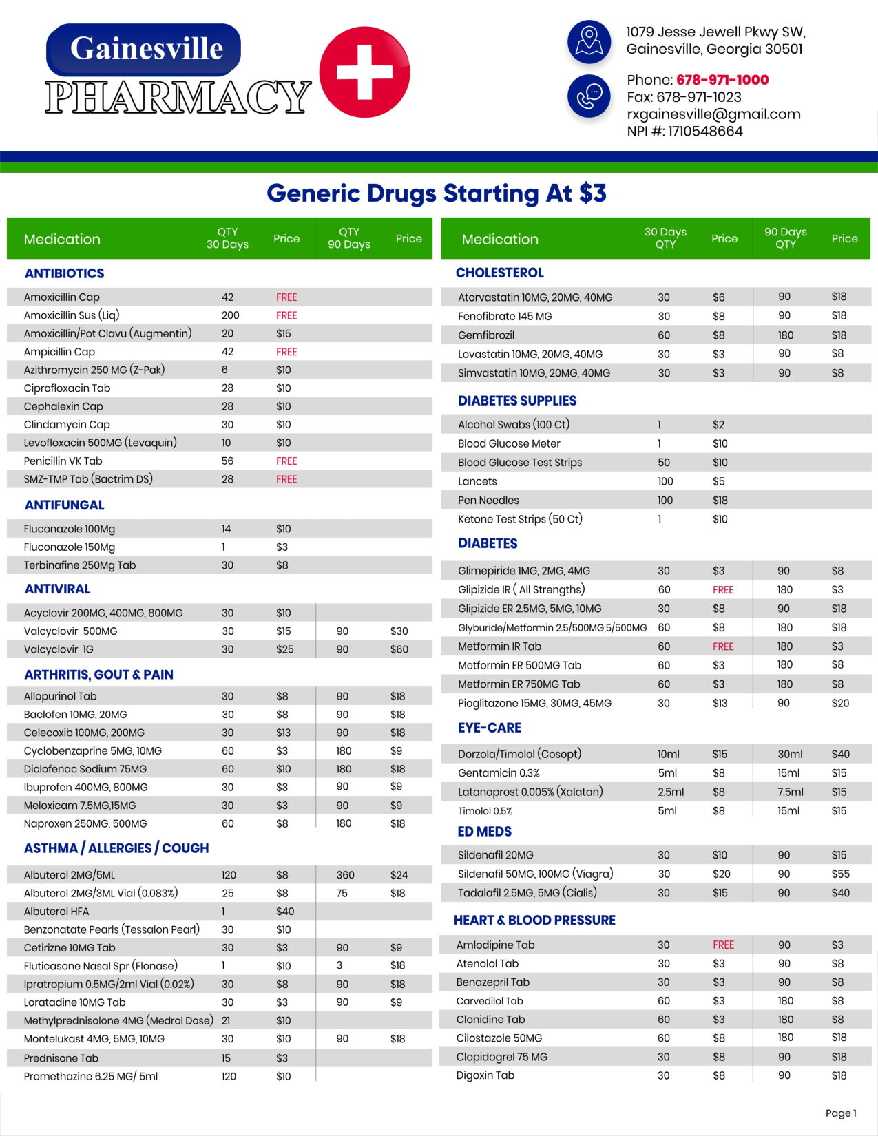 prices of different drugs